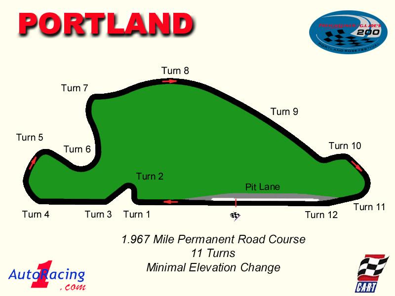 Portland International Raceway Formula Atlantic Racing Cars